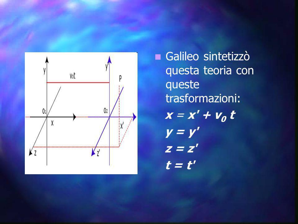 Galileo sintetizzò questa teoria con queste trasformazioni: