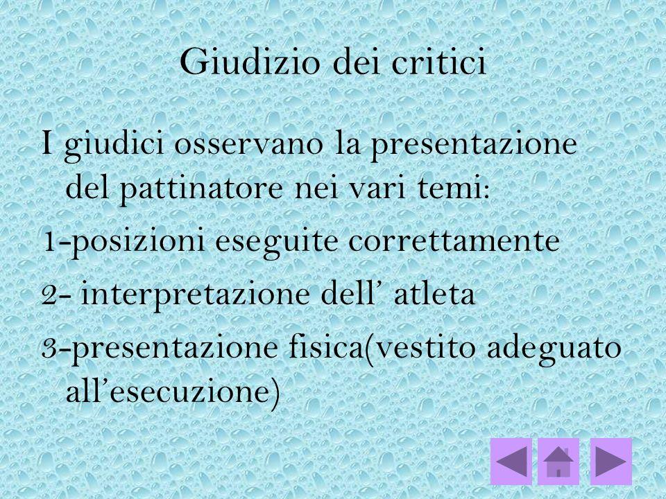 Giudizio dei critici I giudici osservano la presentazione del pattinatore nei vari temi: 1-posizioni eseguite correttamente.