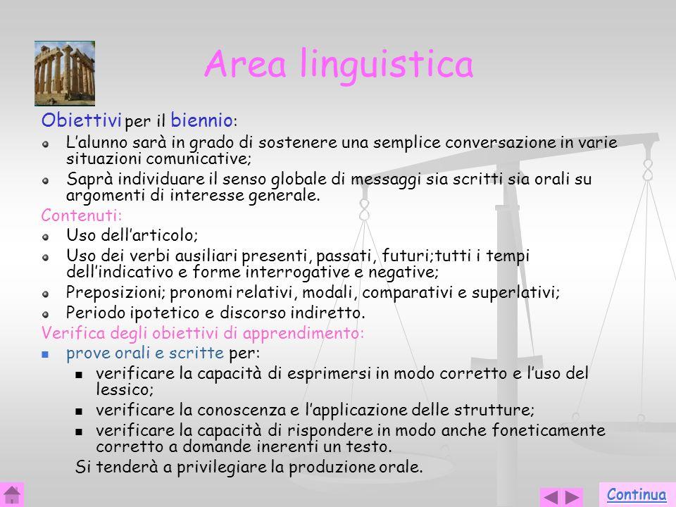 Area linguistica Obiettivi per il biennio: