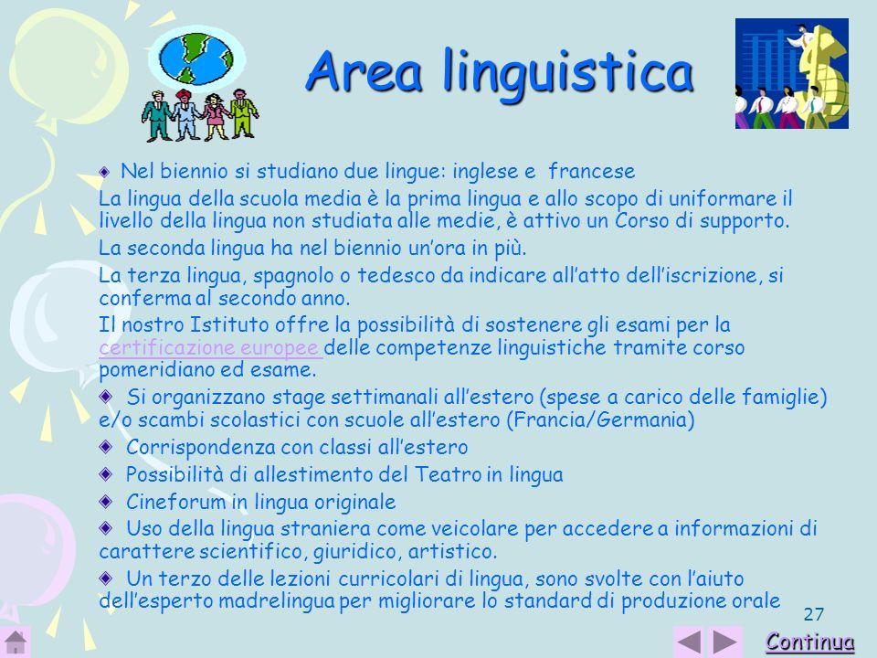 Area linguistica Continua