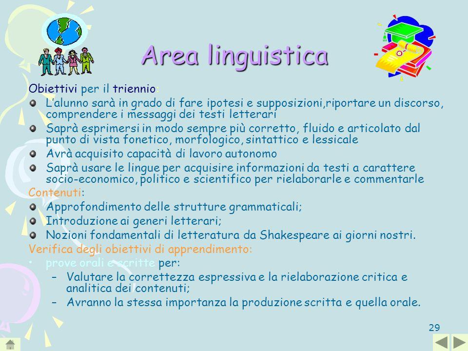 Area linguistica Obiettivi per il triennio: