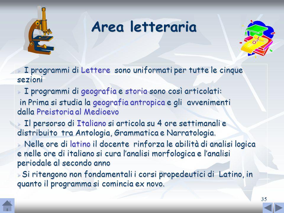 Area letterariaI programmi di Lettere sono uniformati per tutte le cinque sezioni. I programmi di geografia e storia sono così articolati: