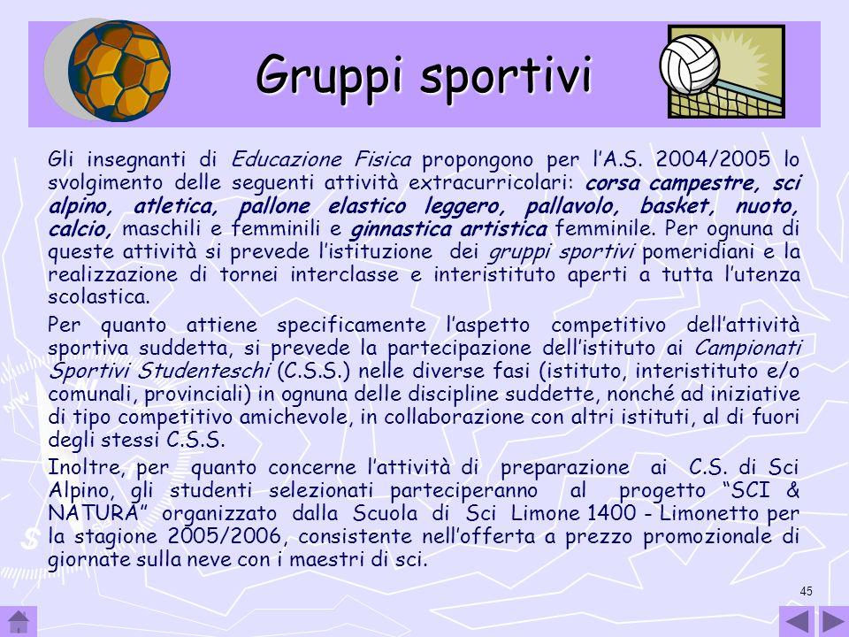 Gruppi sportivi