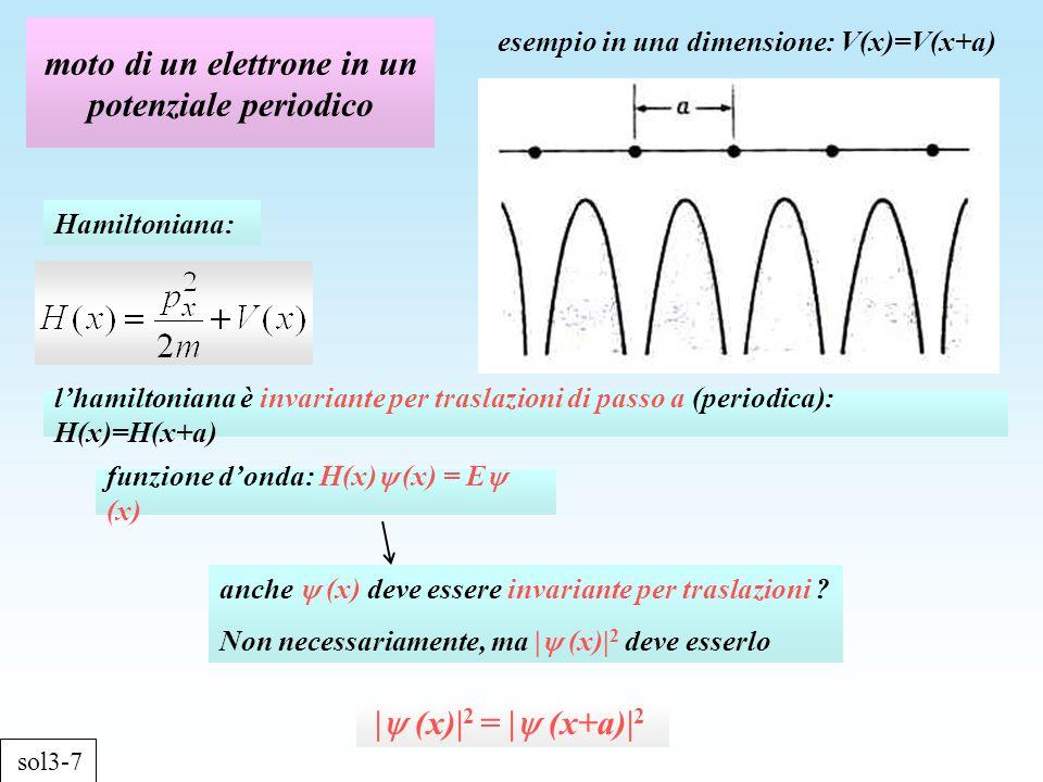 moto di un elettrone in un potenziale periodico