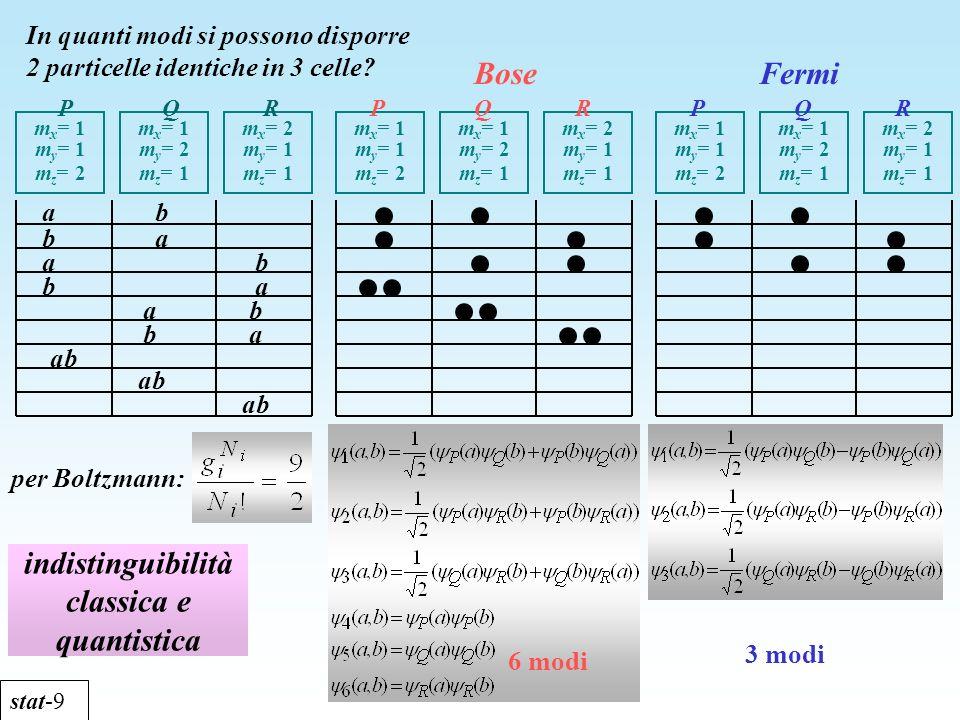 indistinguibilità classica e quantistica