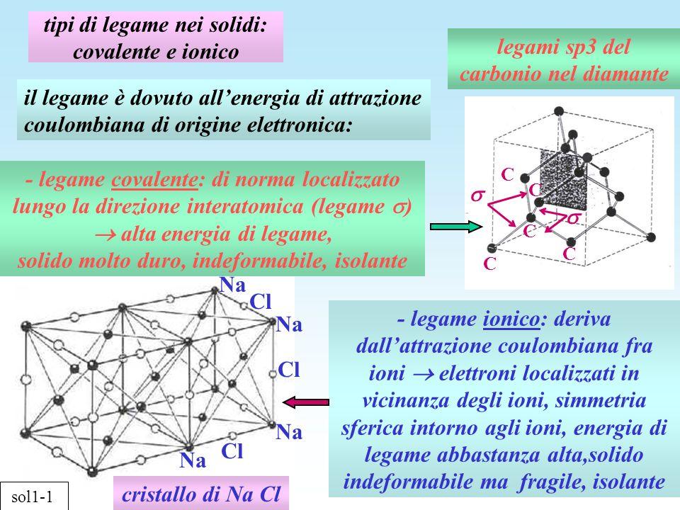 tipi di legame nei solidi: covalente e ionico