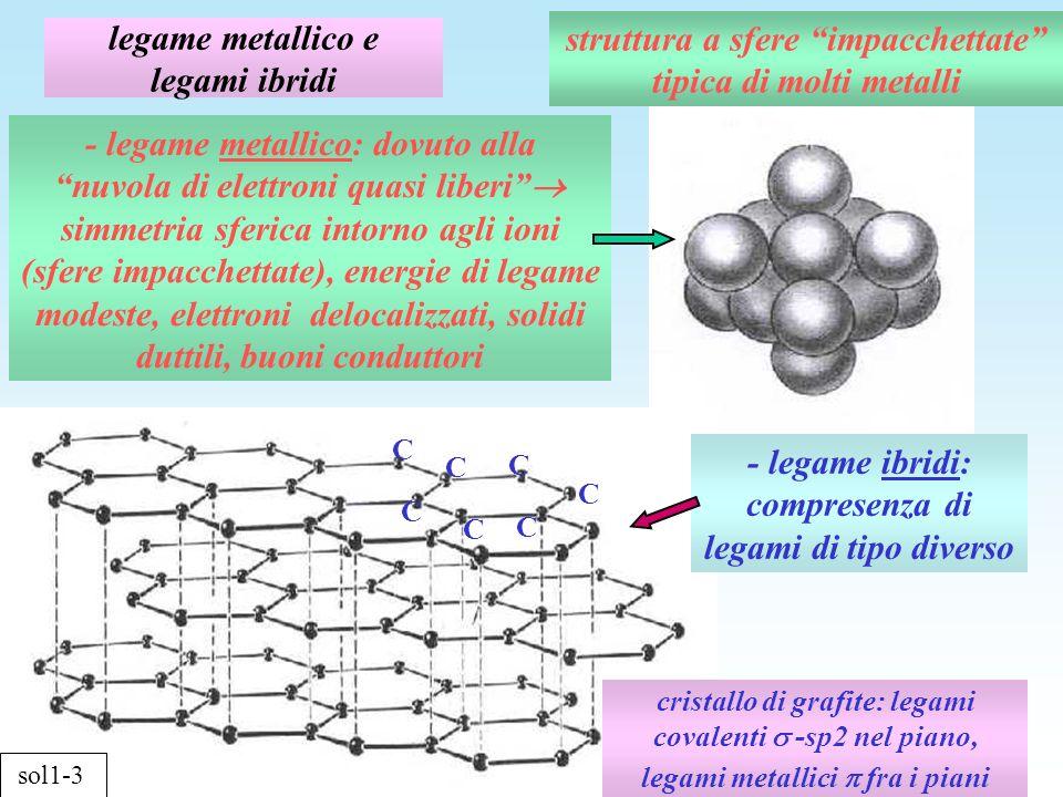 legame metallico e legami ibridi