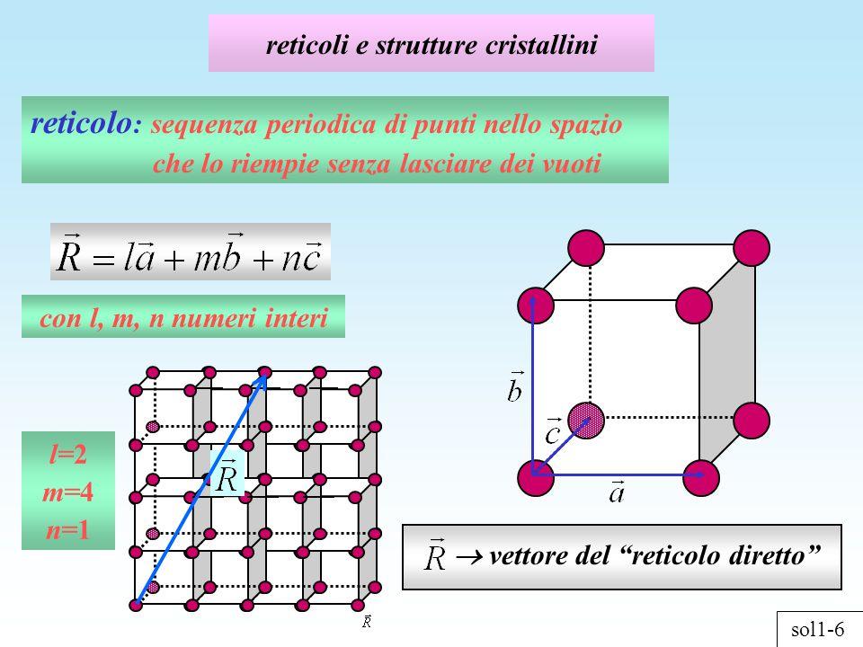 reticoli e strutture cristallini