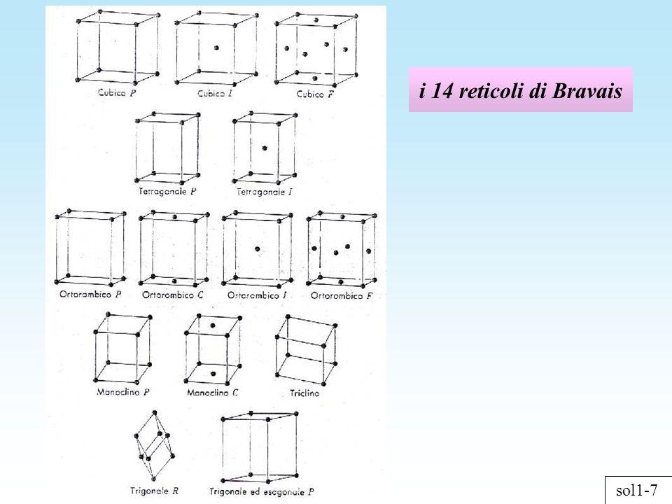 i 14 reticoli di Bravais sol1-7