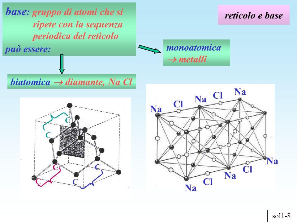 base: gruppo di atomi che si ripete con la sequenza periodica del reticolo