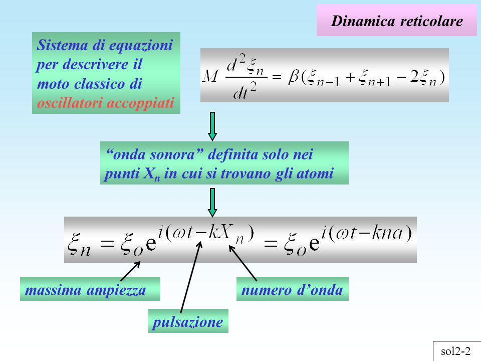 onda sonora definita solo nei punti Xn in cui si trovano gli atomi
