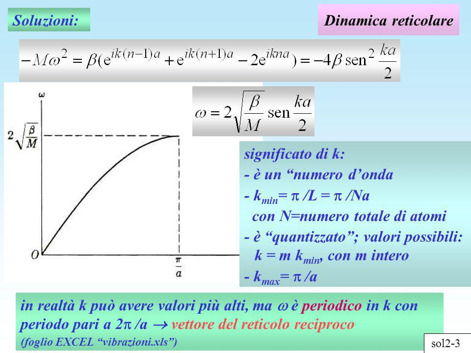 con N=numero totale di atomi