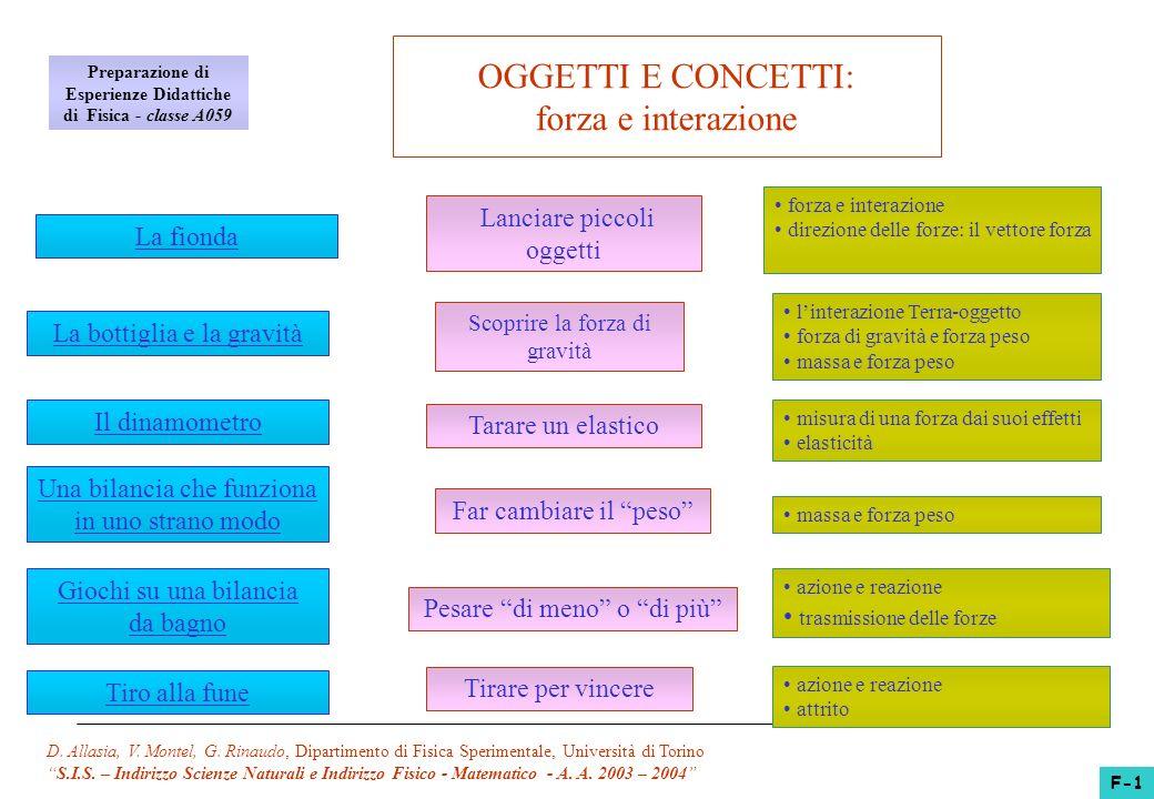 OGGETTI E CONCETTI: forza e interazione