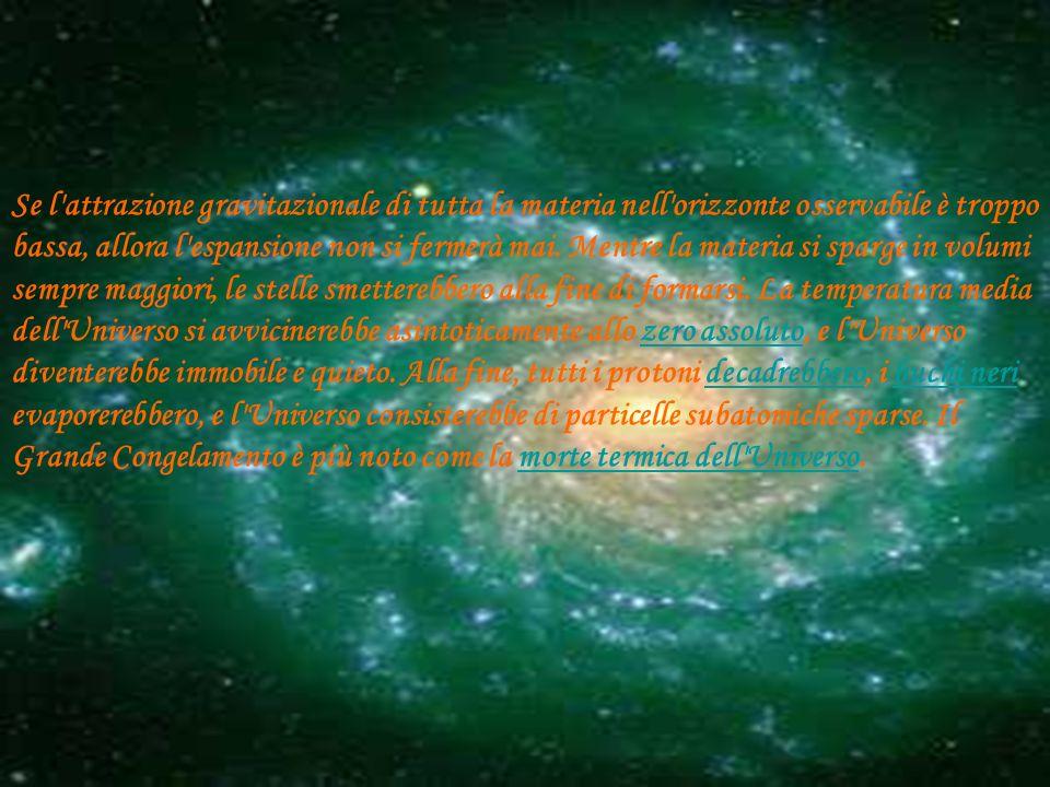 Se l attrazione gravitazionale di tutta la materia nell orizzonte osservabile è troppo bassa, allora l espansione non si fermerà mai.