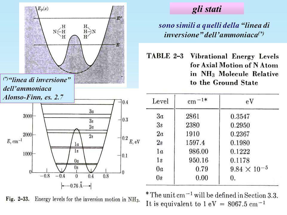 sono simili a quelli della linea di inversione dell'ammoniaca(*)