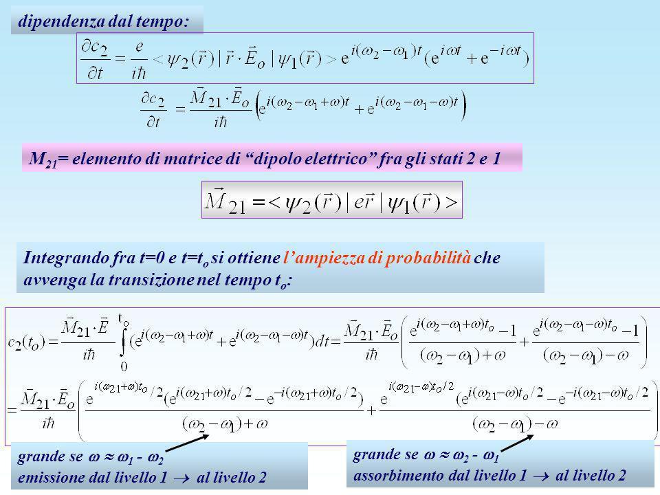 M21= elemento di matrice di dipolo elettrico fra gli stati 2 e 1
