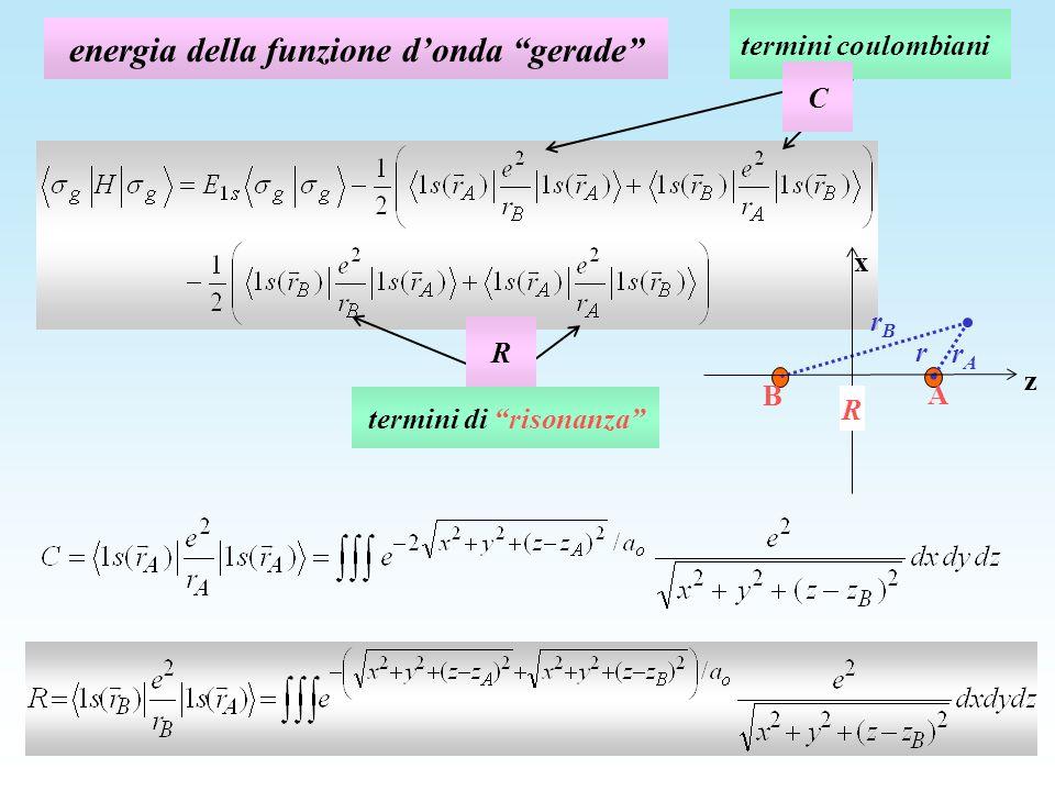 energia della funzione d'onda gerade