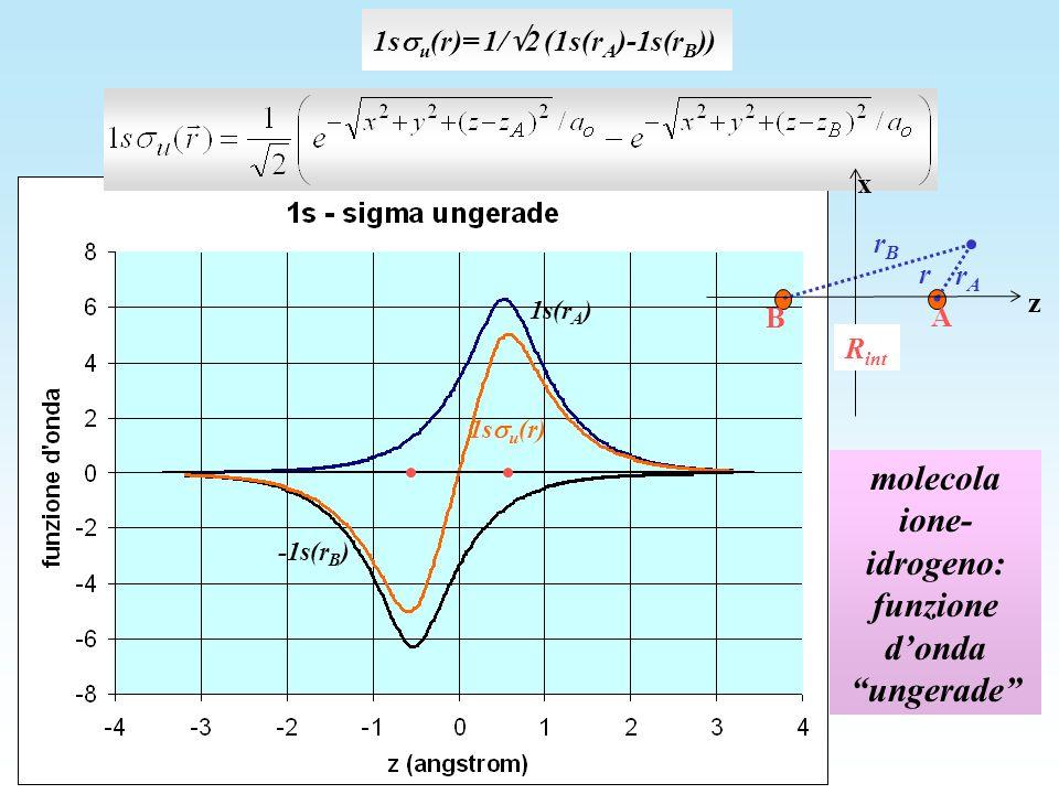 molecola ione-idrogeno: funzione d'onda ungerade