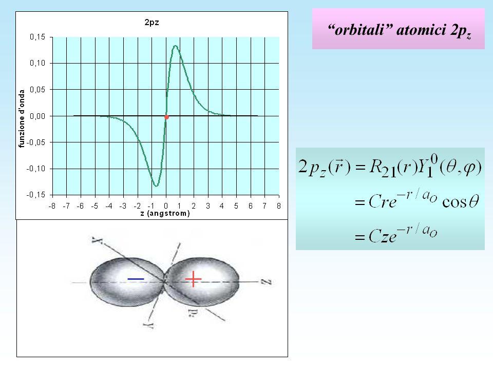 orbitali atomici 2pz