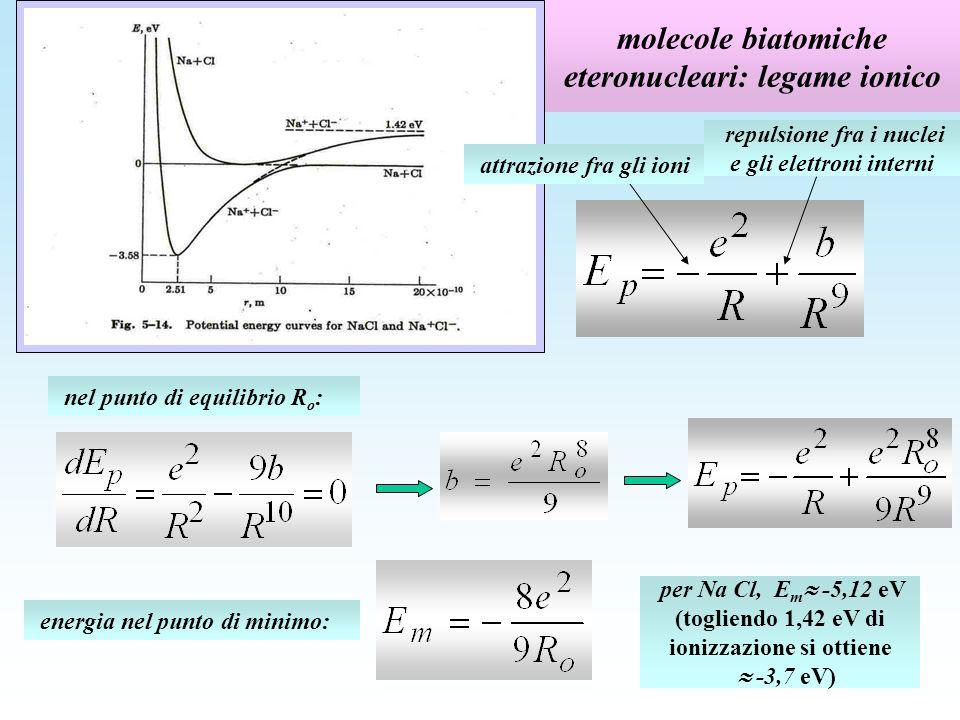 molecole biatomiche eteronucleari: legame ionico
