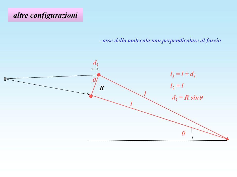 altre configurazioni d1 l1 = l + d1 l2 = l d1 = R sin R l l 