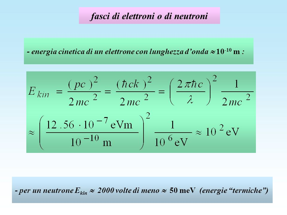 fasci di elettroni o di neutroni