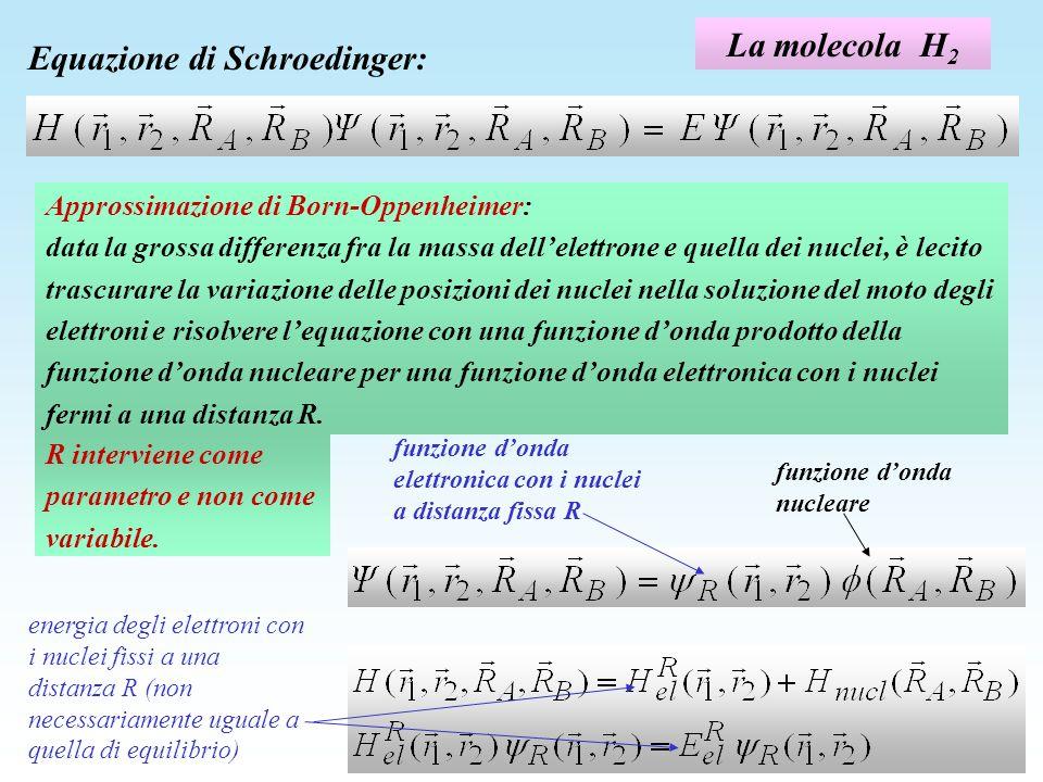 Equazione di Schroedinger: La molecola H2