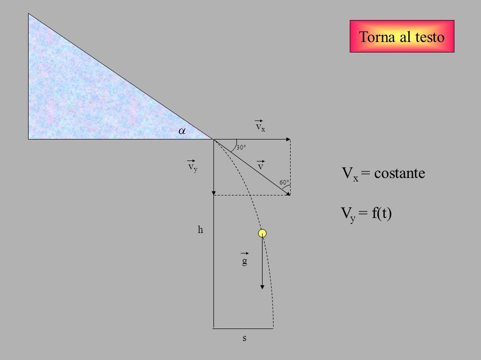 Torna al testo a vx 30° vy v Vx = costante 60° Vy = f(t) h g s