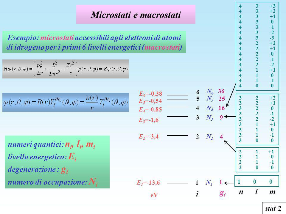 Microstati e macrostati