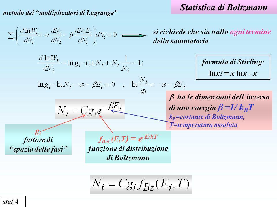 Statistica di Boltzmann