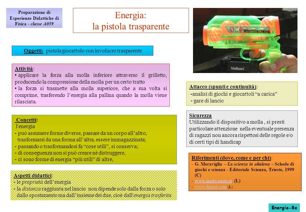 Energia: la pistola trasparente