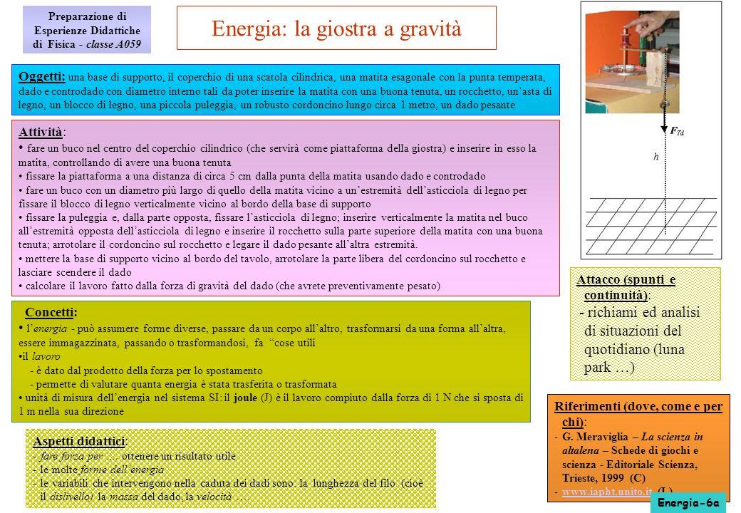 Energia: la giostra a gravità
