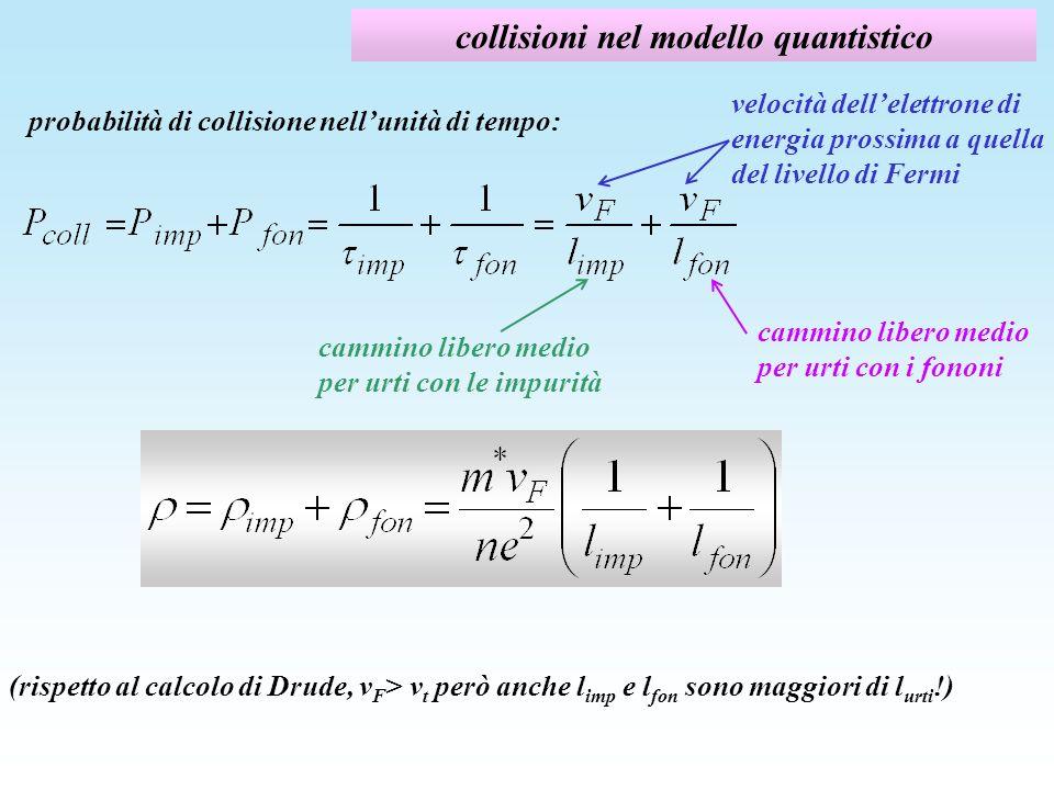 collisioni nel modello quantistico