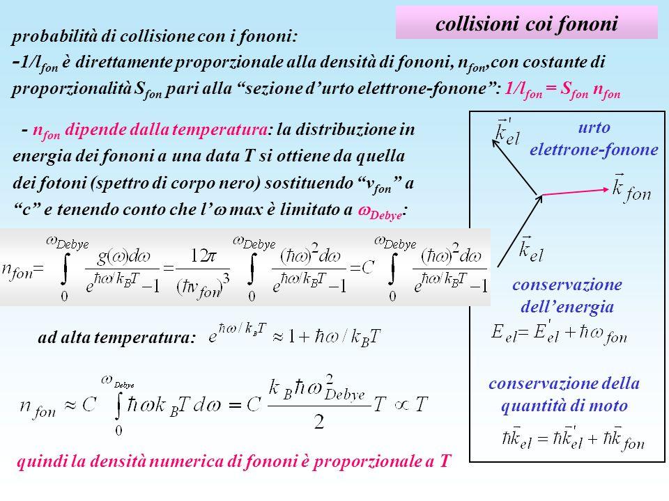 collisioni coi fononi probabilità di collisione con i fononi: