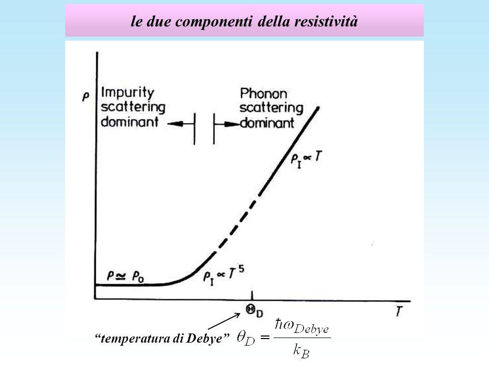 le due componenti della resistività