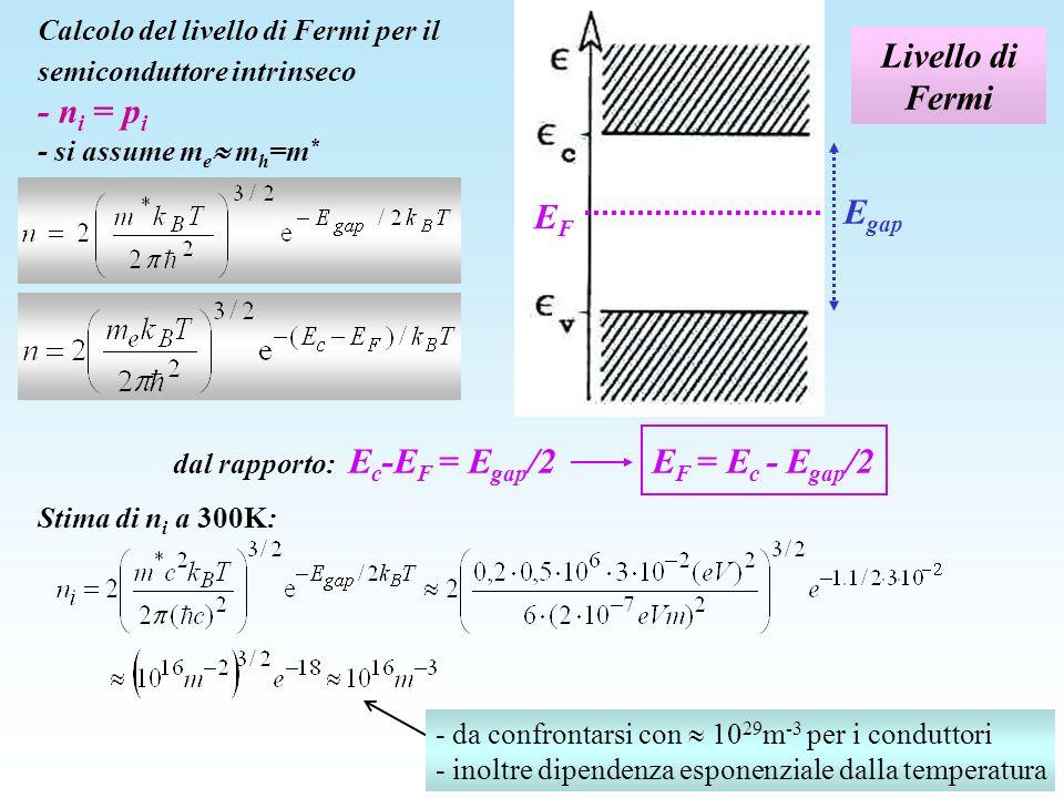 Livello di Fermi - ni = pi Egap EF EF = Ec - Egap/2