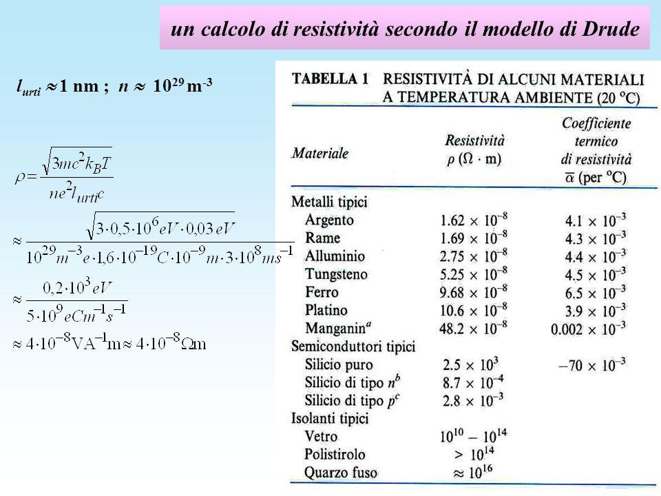 un calcolo di resistività secondo il modello di Drude
