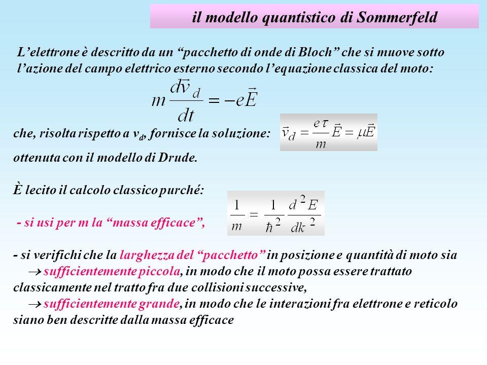 il modello quantistico di Sommerfeld