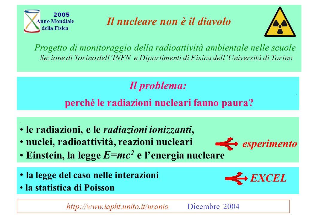 Il nucleare non è il diavolo Il problema: esperimento EXCEL