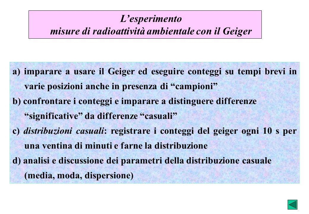 misure di radioattività ambientale con il Geiger