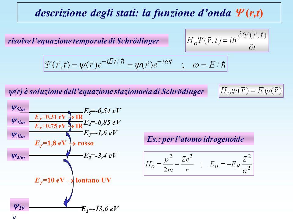 descrizione degli stati: la funzione d'onda  (r,t)
