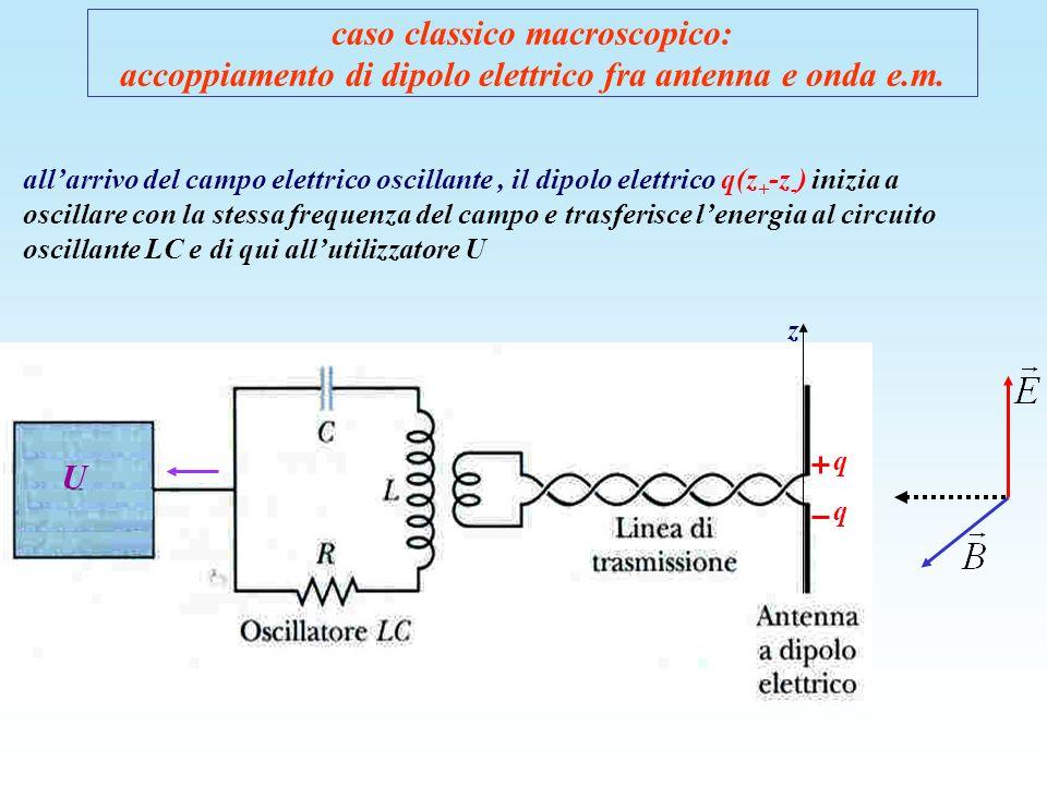 caso classico macroscopico: accoppiamento di dipolo elettrico fra antenna e onda e.m.