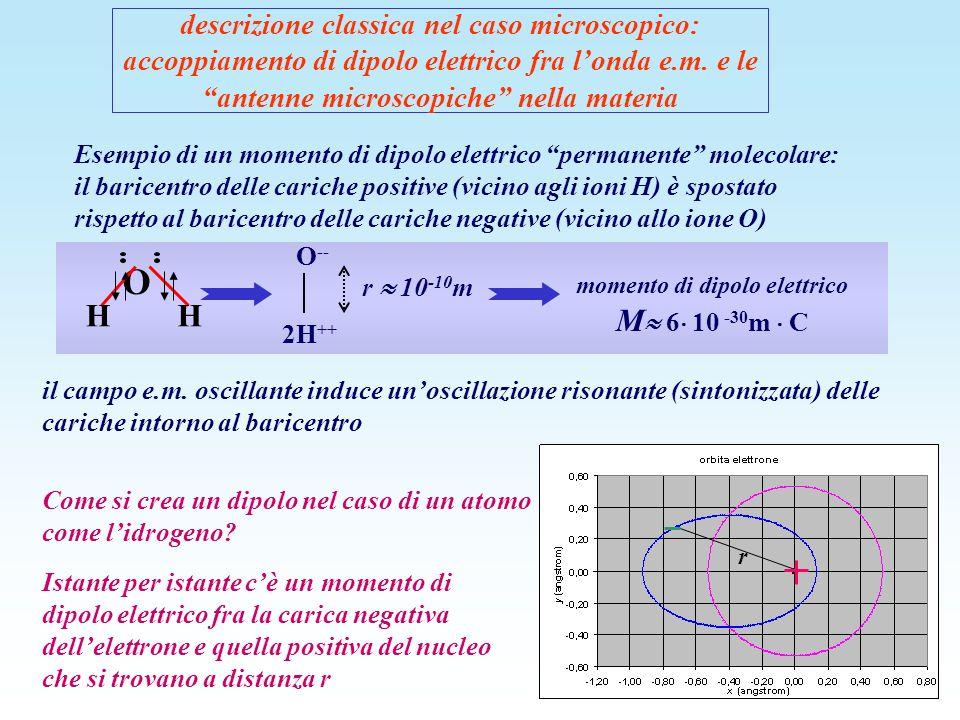 momento di dipolo elettrico M 6 10 -30m  C