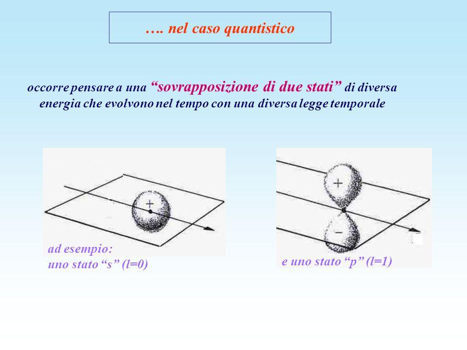 …. nel caso quantistico