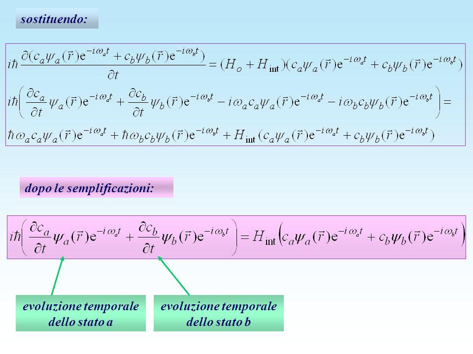 evoluzione temporale dello stato a evoluzione temporale dello stato b