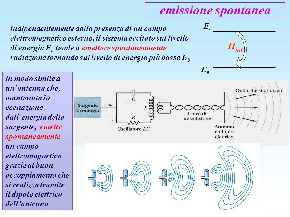 emissione spontanea Hint Ea
