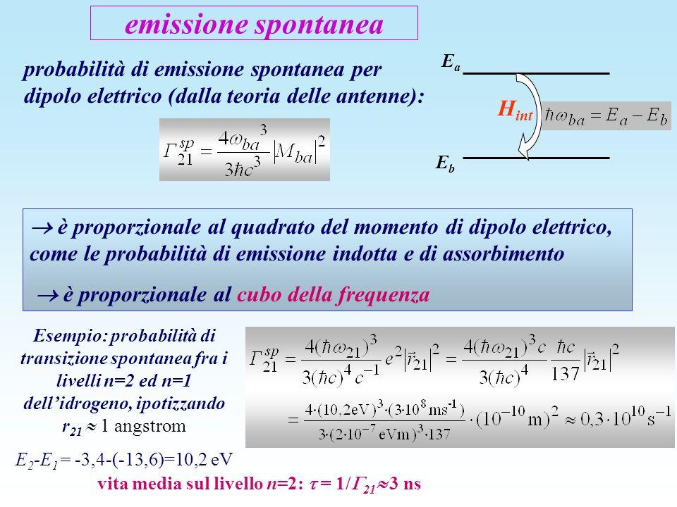 emissione spontanea Eb. Ea. Hint. probabilità di emissione spontanea per dipolo elettrico (dalla teoria delle antenne):