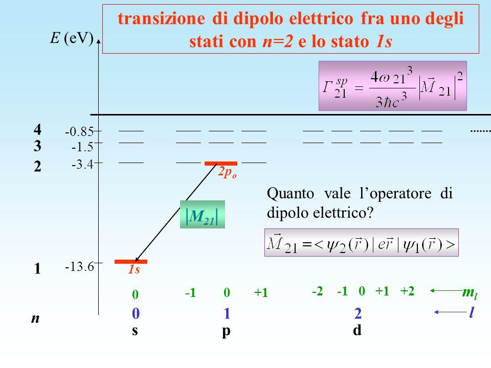 transizione di dipolo elettrico fra uno degli stati con n=2 e lo stato 1s