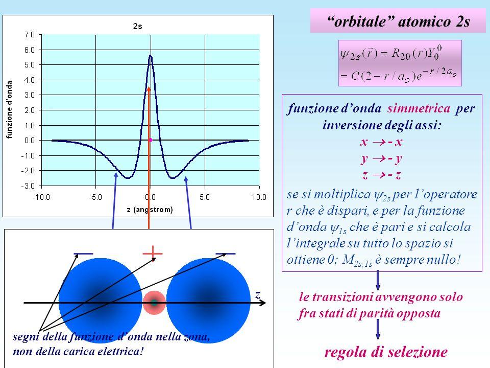 funzione d'onda simmetrica per inversione degli assi: