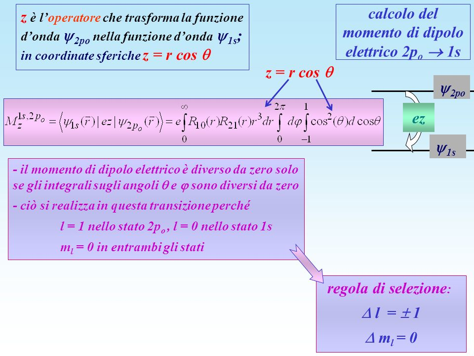 calcolo del momento di dipolo elettrico 2po  1s